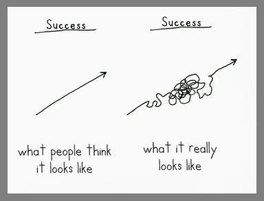 you think success is a straight line but it's actually a squiggle
